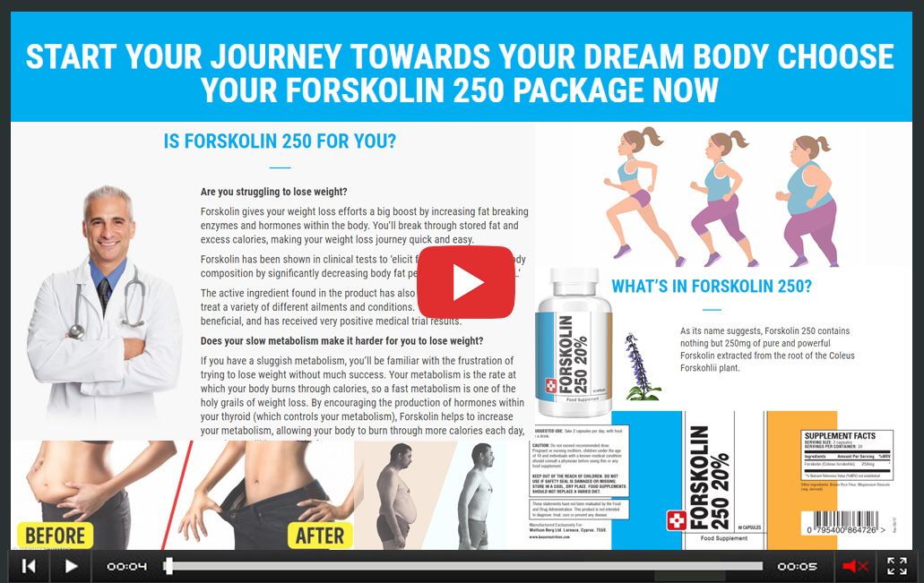 Forskolin 250 Comments
