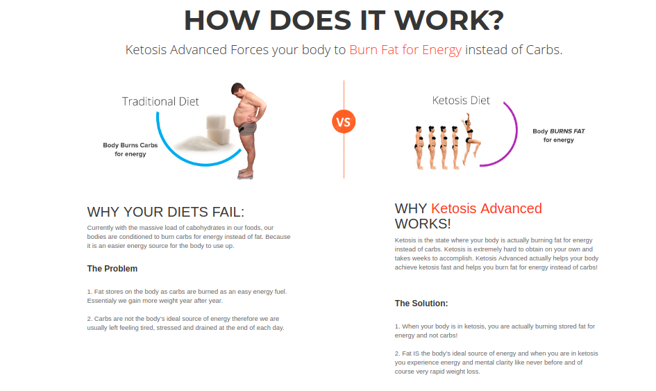 Ketosis Diet Does It Work