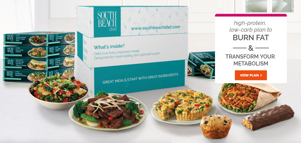 South Beach Diet Review – Does This Really Work? TRUTH REVEALED HERE!