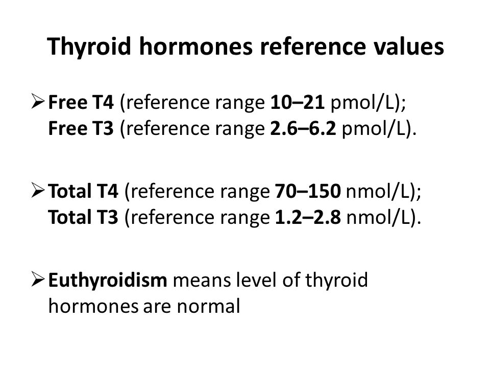 Total Thyroid Side Effects