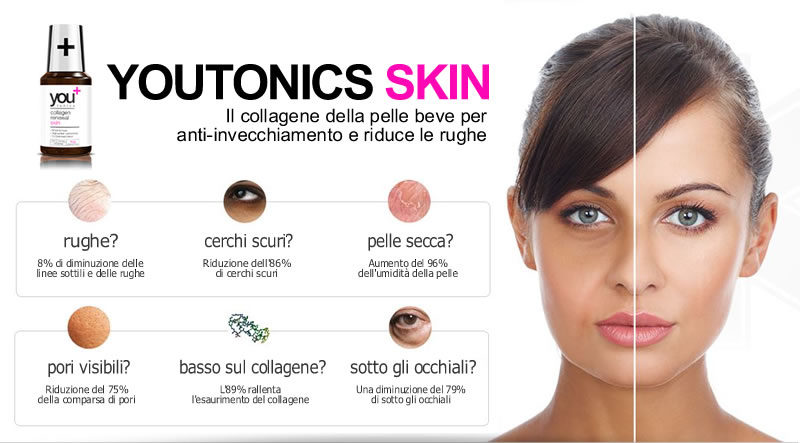Youtonics Skin Youthful Appearance