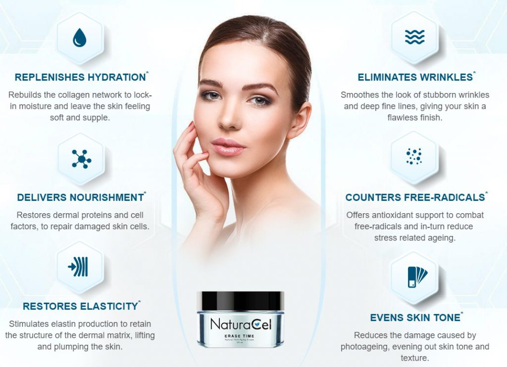 Naturacel-Anti-aging-cream-Benefits