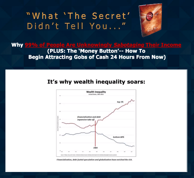 Wealth Activator Code Review – Great Chance To Build Wealth Success!!